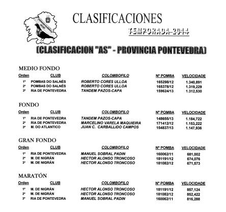 CLASIFICACIONES DEFINITIVAS 2014-2