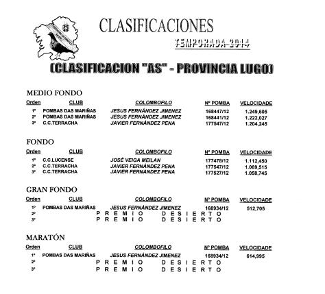 CLASIFICACIONES DEFINITIVAS 2014-3