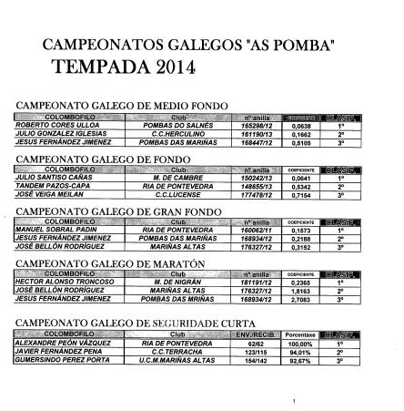CLASIFICACIONES DEFINITIVAS 2014-4