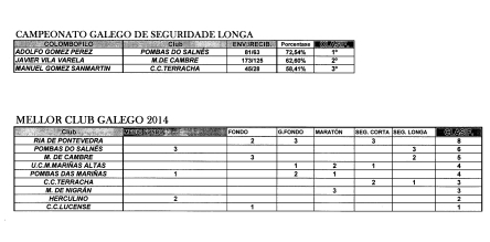 CLASIFICACIONES DEFINITIVAS 2014-5