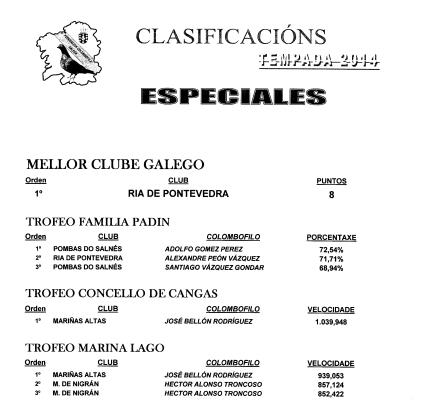 CLASIFICACIONES DEFINITIVAS 2014-6