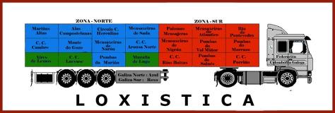 loxistica-logistica2